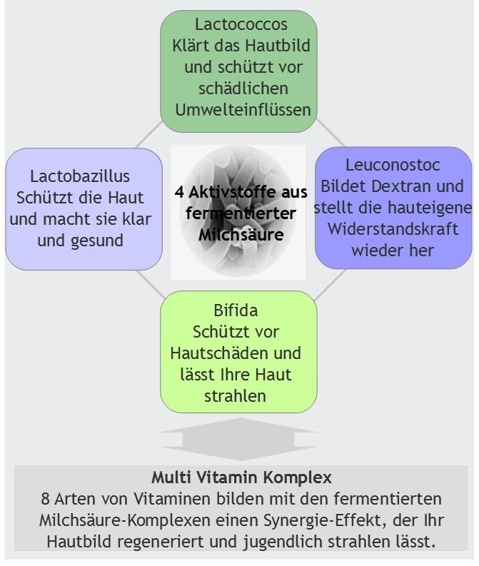 MISSHA_Time_Revolution_Night_Repair_Science_Activator_Ampoule_Milchsaeuren